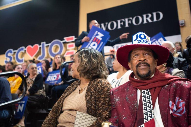 Support for Joe Biden in South Carolina