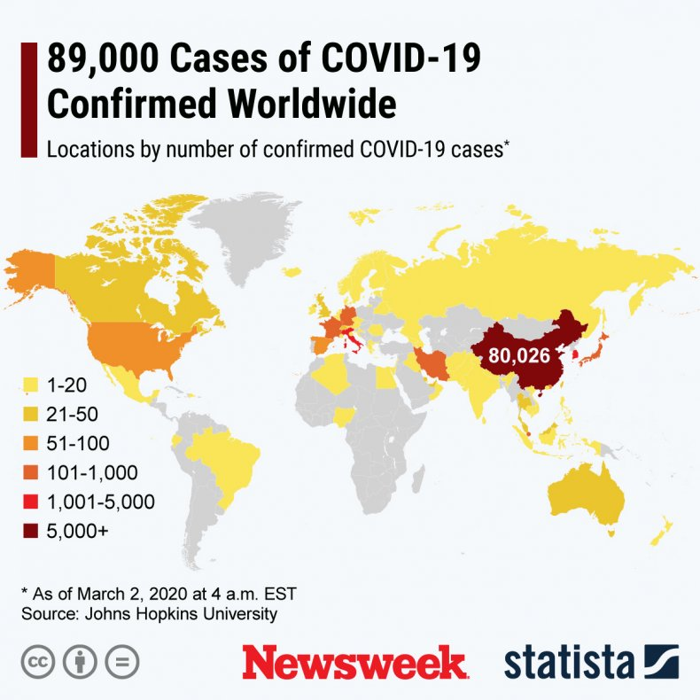 Statista chart on COVID-19