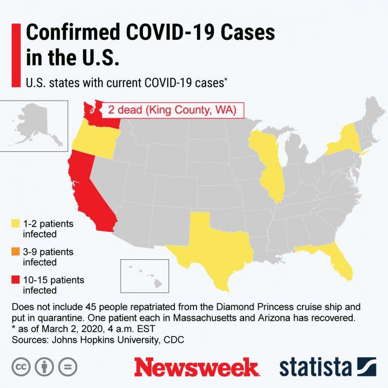 covid-19 statista