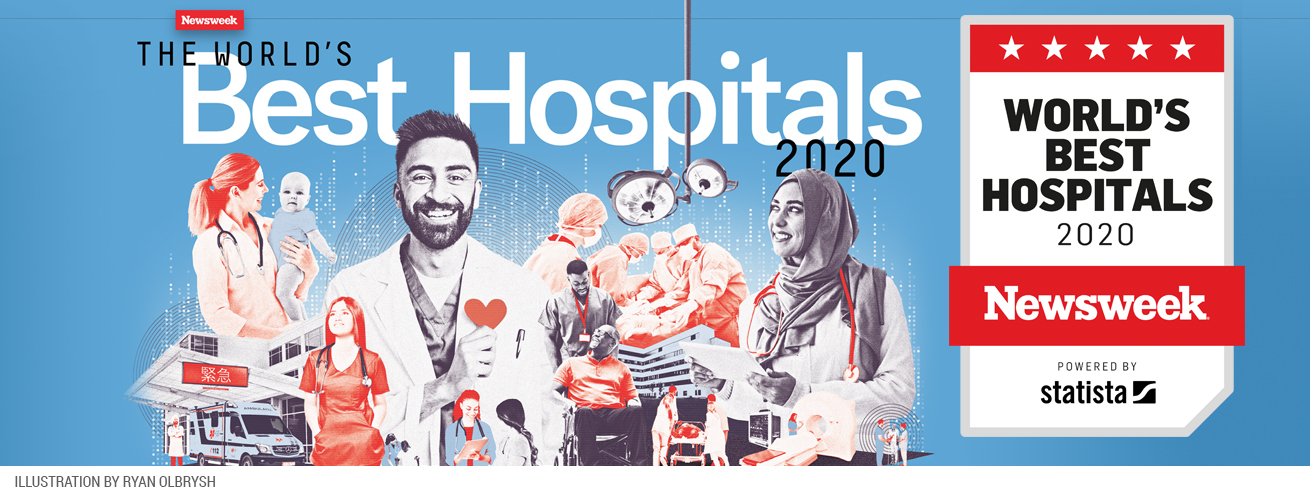 World's Best Hospital 2020  Board of Experts