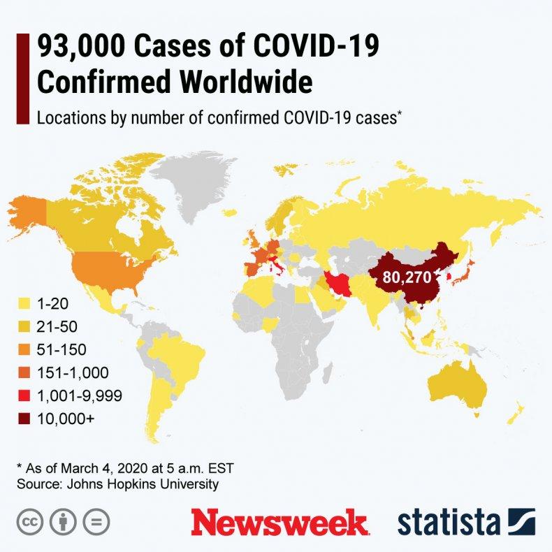 Tokyo 2020, Coronavirus, Statista
