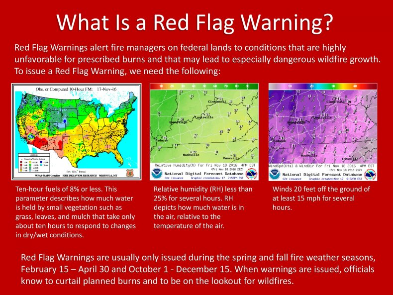 NWS Red Flag Warning