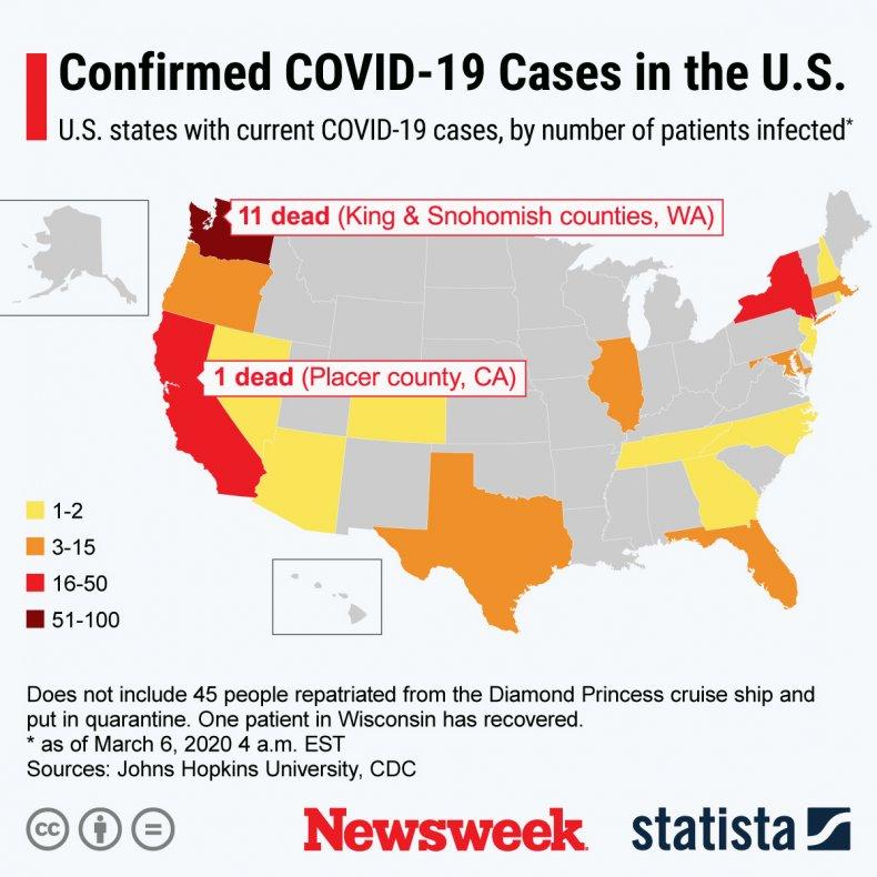 Coronavirus, COVID-19, Statista