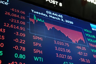 coronavirus economy stock markets corporate debt crisis