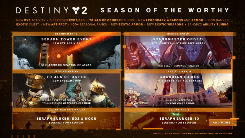 destiny 2 season of worthy release roadmap