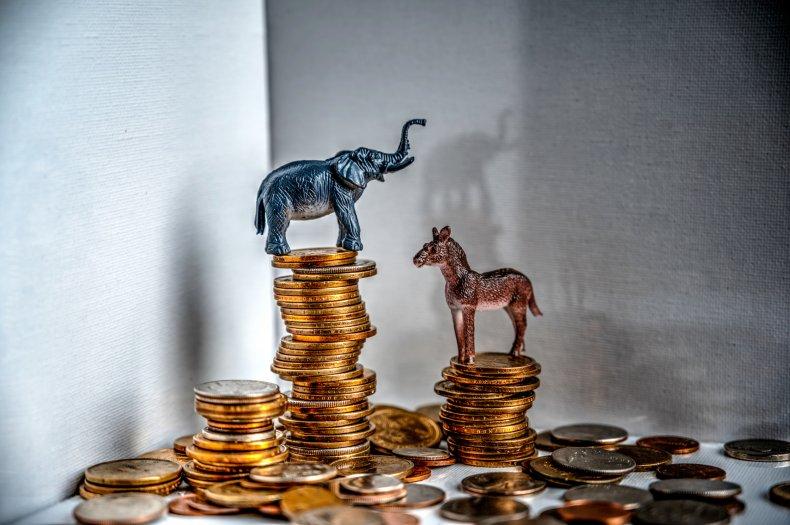 Democrats and Republicans on Money