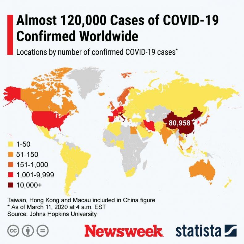 Statista, coronavirus, infections, worldwide, infographic, March 11