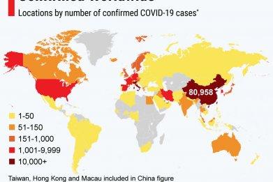 COVID-19, Coronavirus, Statista