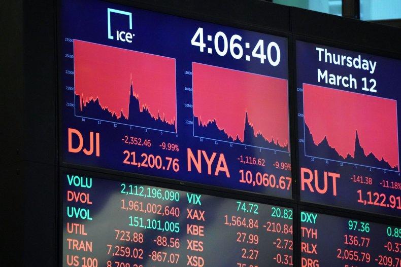 U.S. stock markets Trump S&P 500 Dow