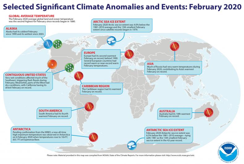 February 2020, climate anomalies