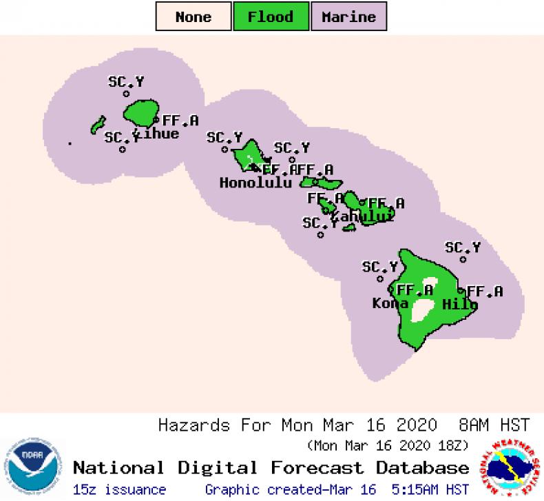 NOAA Hawaii Forecast