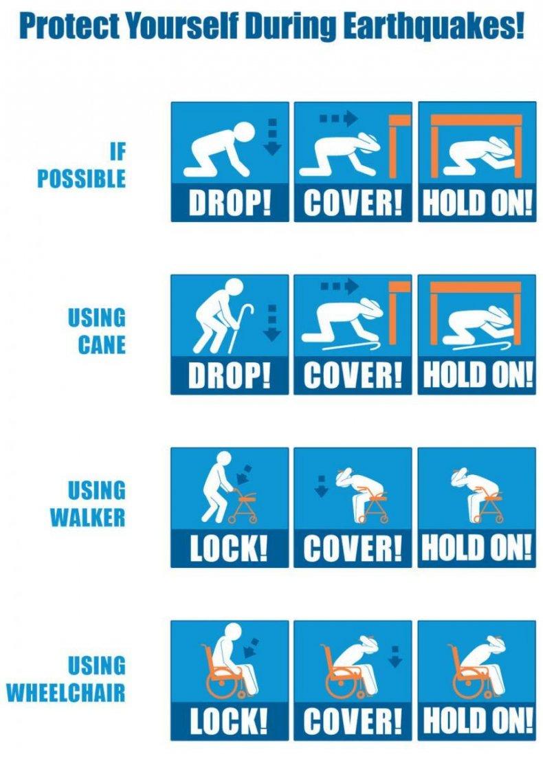 DoHS Earthquakes