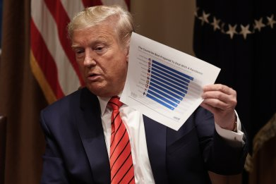 trump with GHS Index