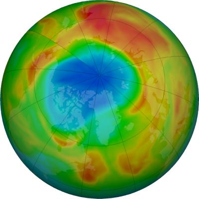 ozone arctic