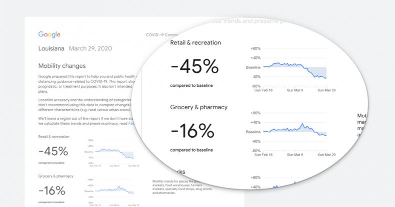 Google Blog U.S. State report screenshot