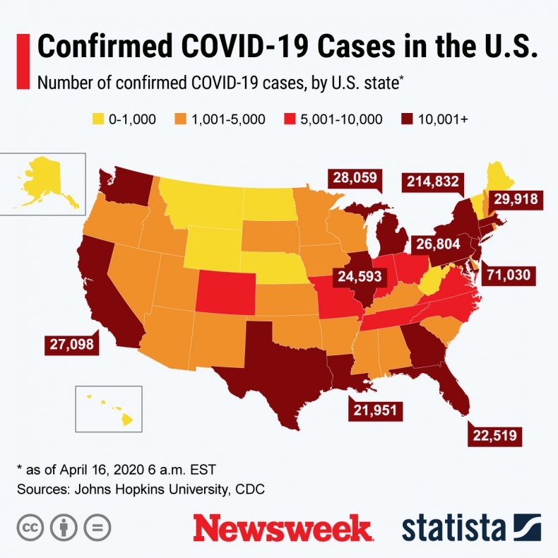 Statista U.S. COVID-19 Cases