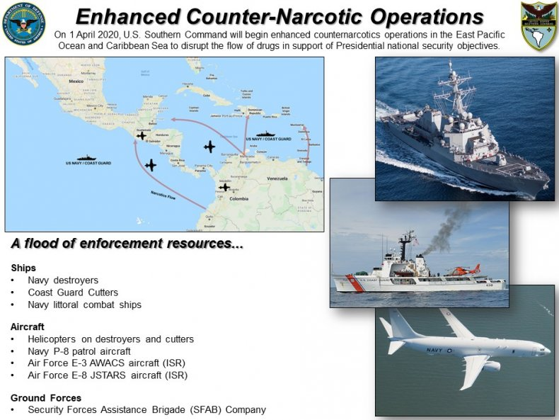 us, southern, command, counter-narcotic, operations, map