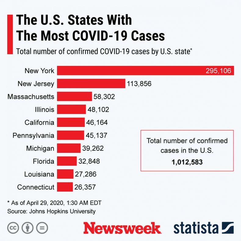 coronavirus U.S. states