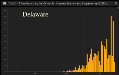 delaware coronavirus cases