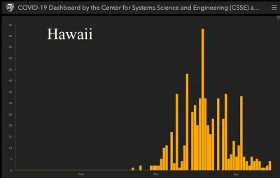 hawaii coronavirus cases