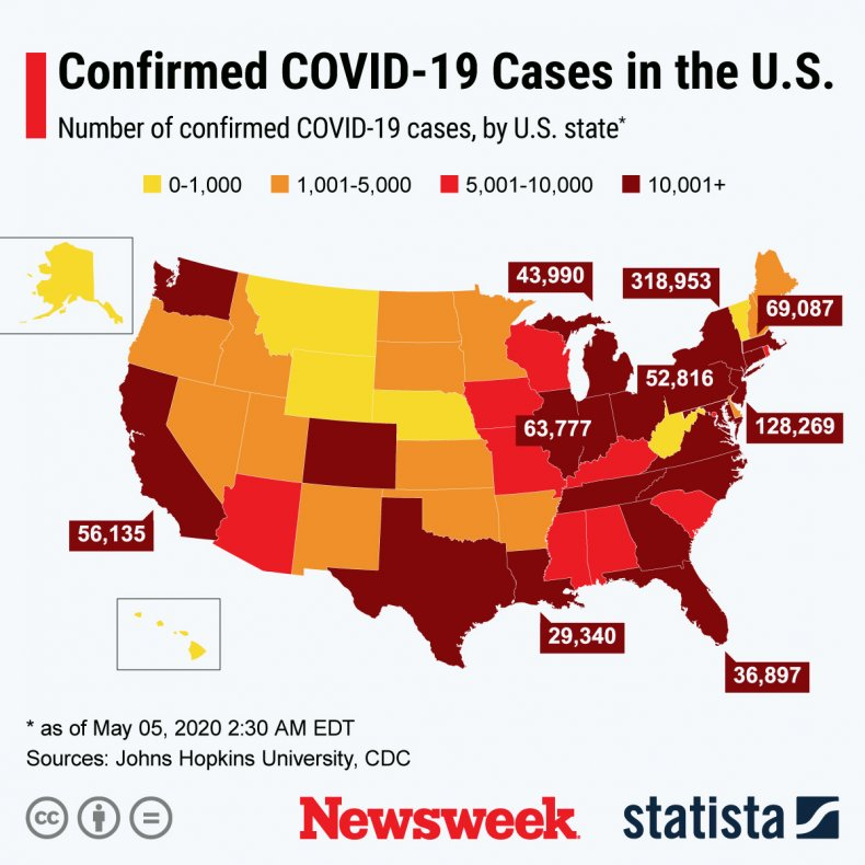 Statista State Confirmed covid19 cases