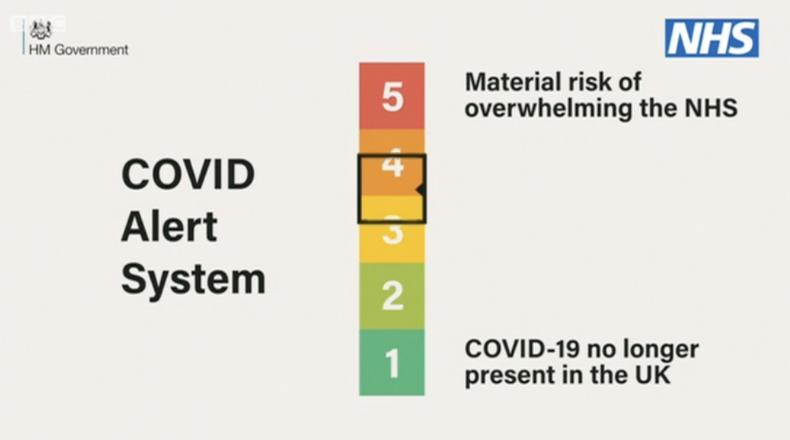 Coronavirus alert system launches