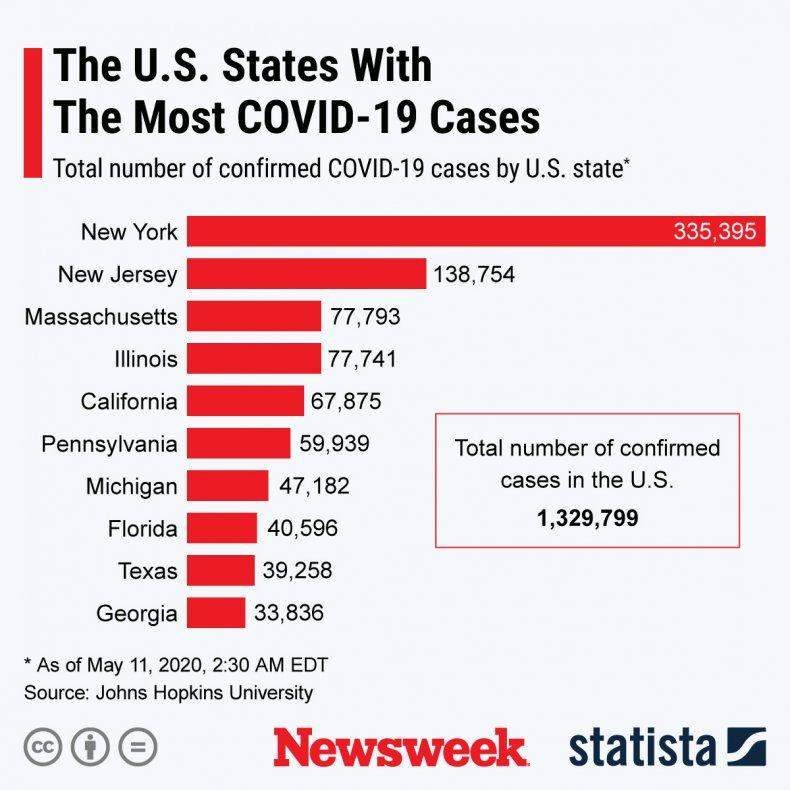 covid states may 11