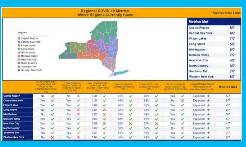 new york reopening coronavirus metrics