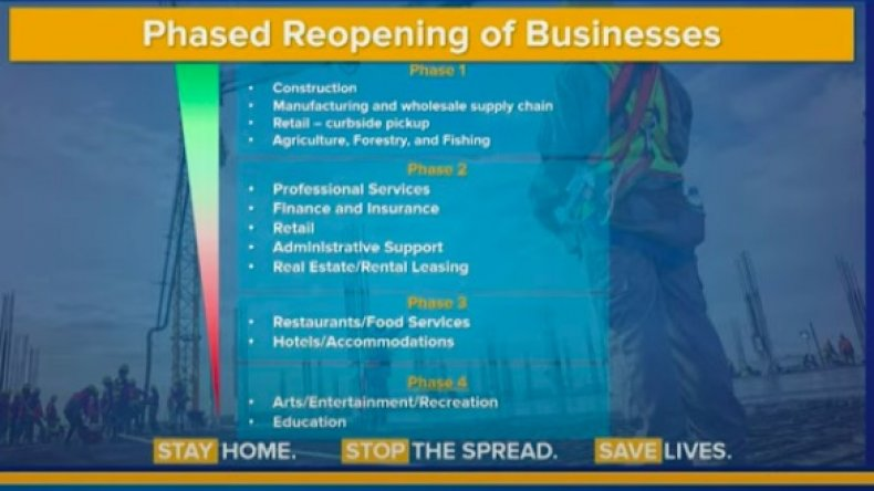 new york reopening businesses phases