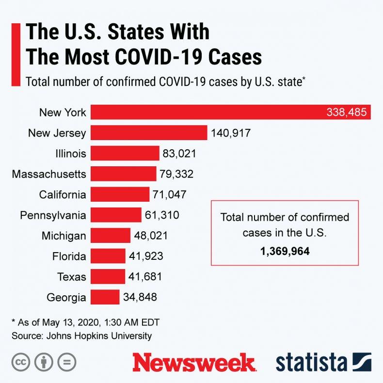 covid states may 13