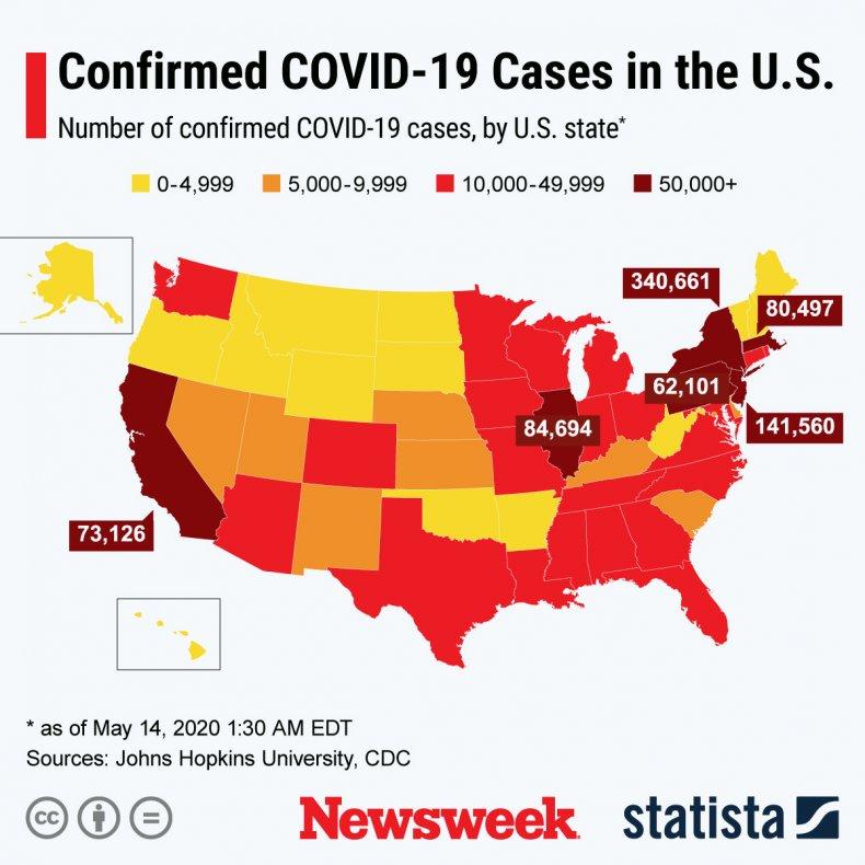 COVID-19 U.S. States Statista