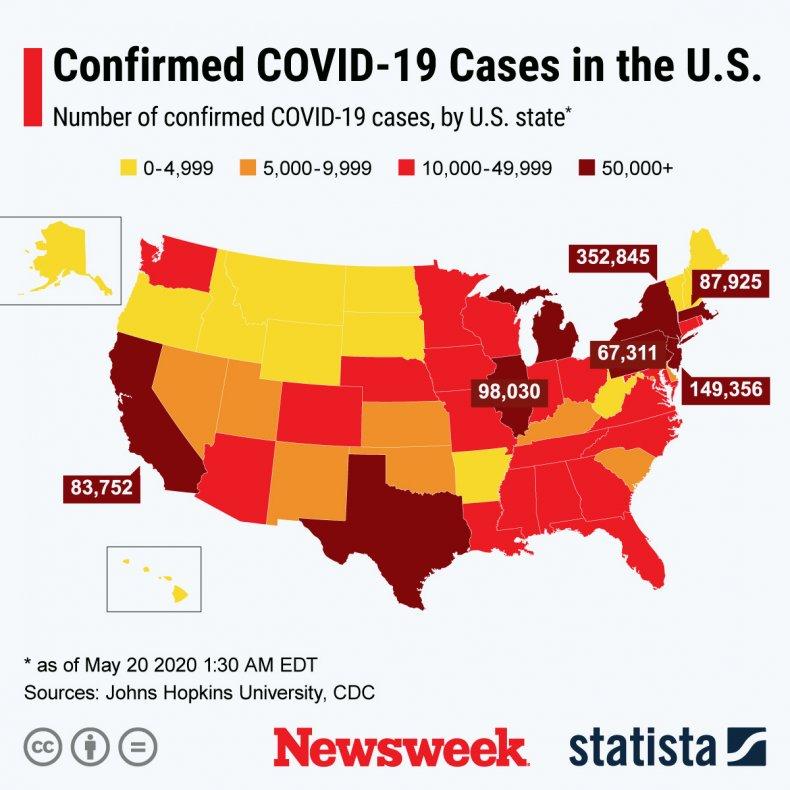 Spread of COVID-19 across the U.S.