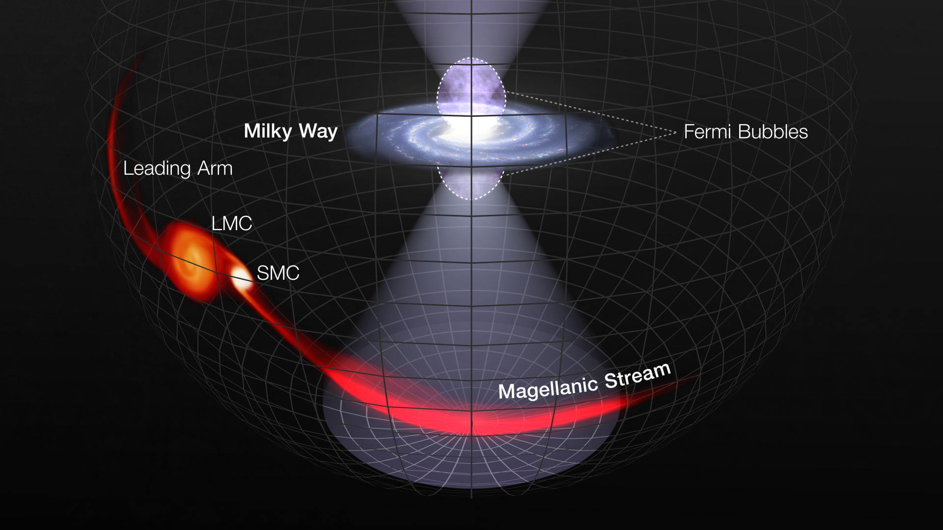 Cataclysmic flash from supermassive black hole at center of Milky Way lit up vast stream of gas far beyond our galaxy