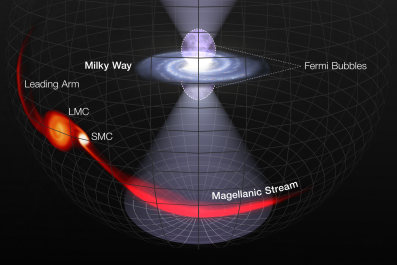 Milky Way, explosion, supermassive black hole