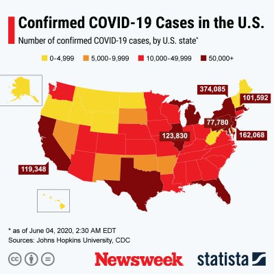 The spread of COVID-19 cases in the U.S.