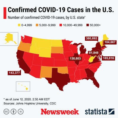 The spread of COVID-19 cases across U.S.