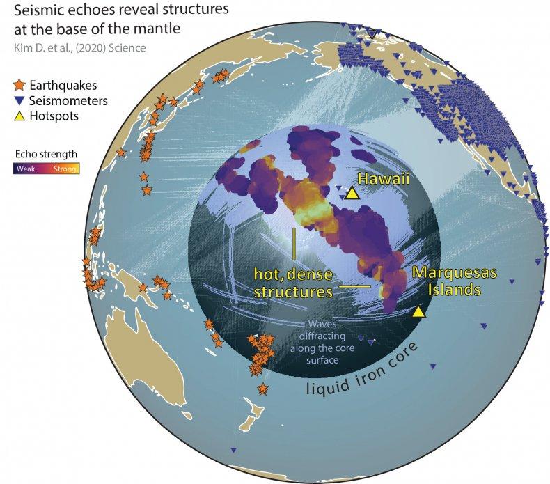Earth diagram