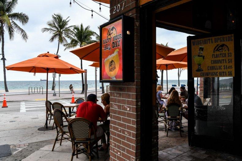 Florida reopening