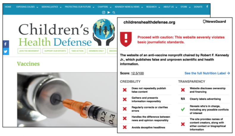 NewsGuard ChildrensHealthDefense.org