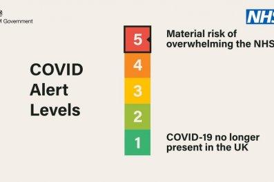 COVID-19 alert levels chart