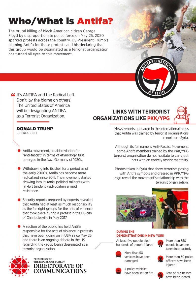 turkey, antifa, poster, syria, ypg, pkk