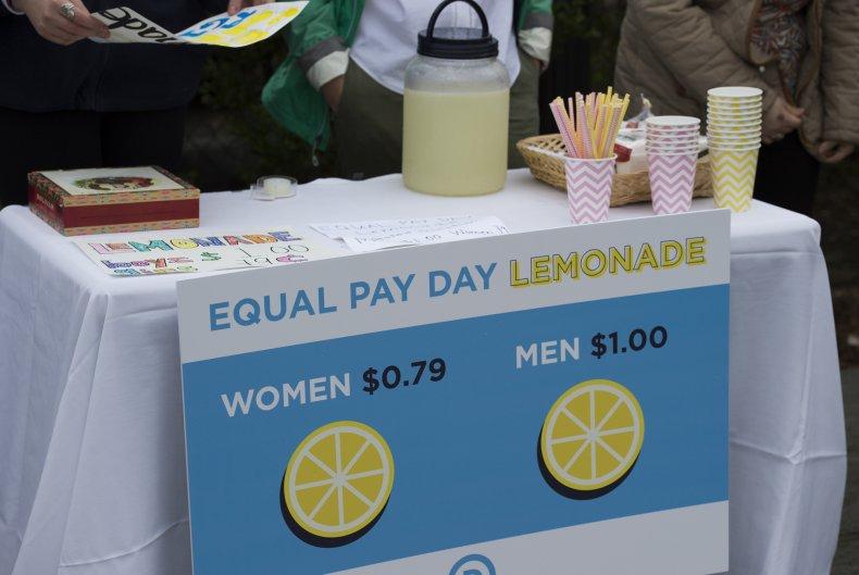 gender-wage-gap-race