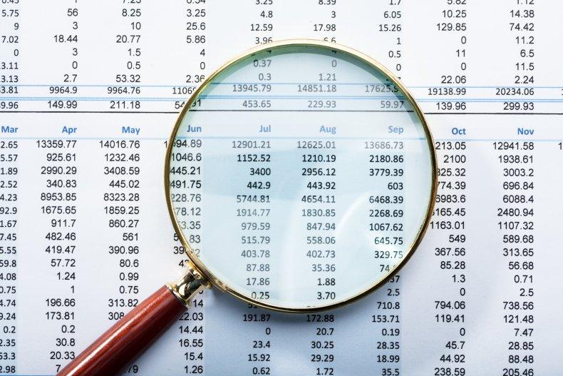 taxes, finances