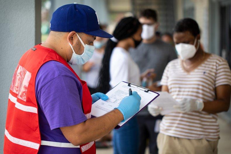 Texas Coronavirus Testing