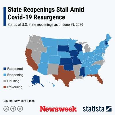 coronavirus U.S. states Statista