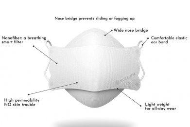 Nano Air Mask White
