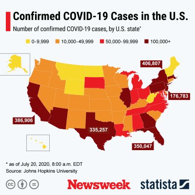 Spread of COVID-19 cases across the U.S.