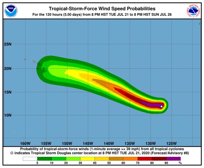 Tropical Storm Douglas
