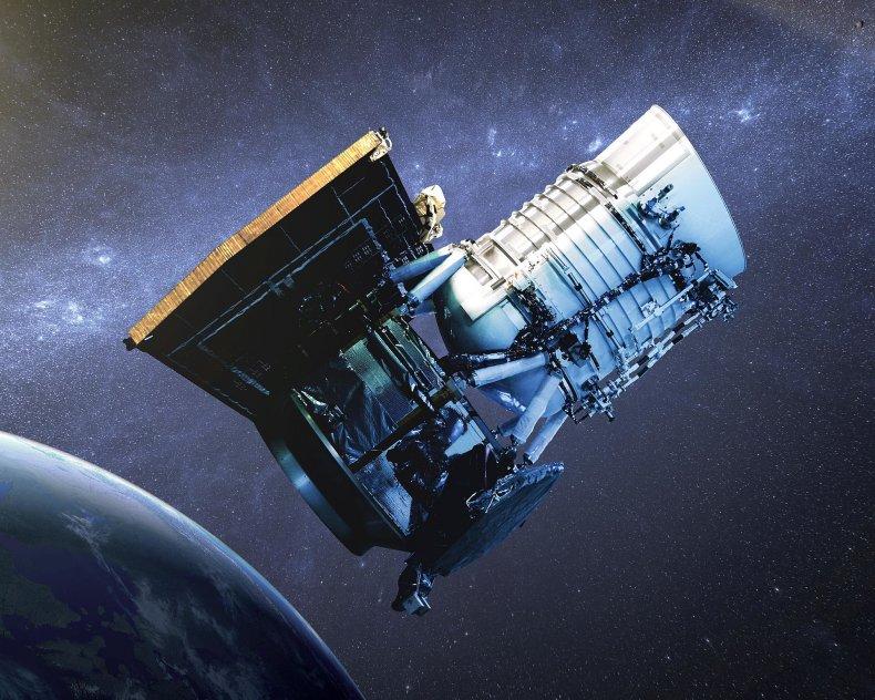 wise-satellite