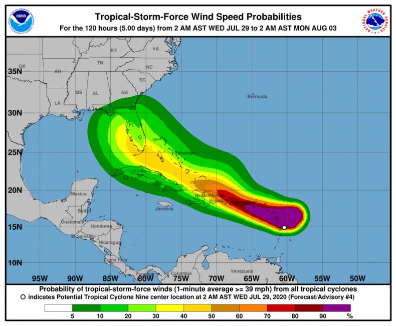 tropical cyclone nine forecast, path track